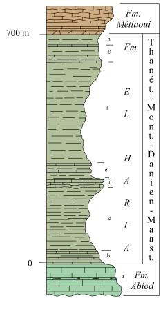 ElHria